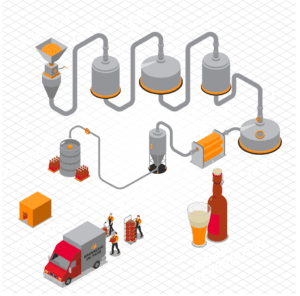 schema fabrication